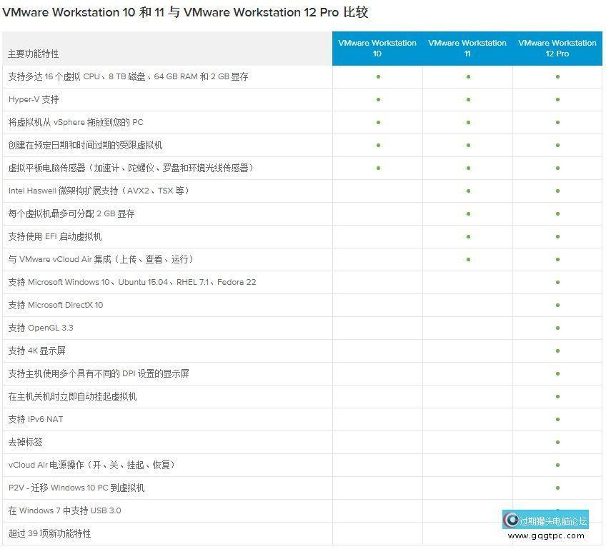 vmware10.11.12.jpg