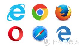 浏览器内核