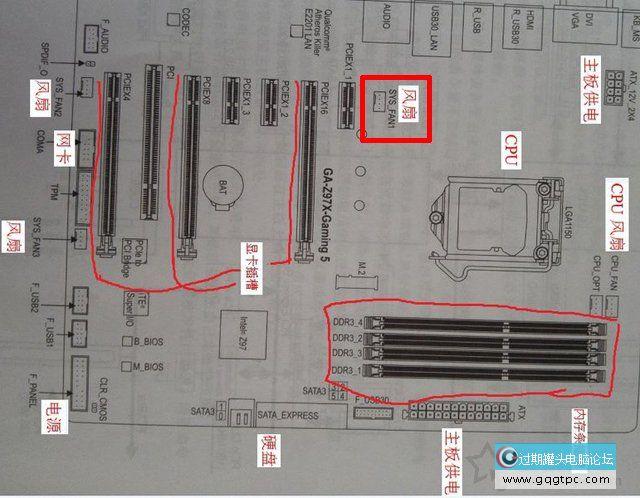机箱风扇电源怎么接线?机箱风扇电源线接法图解教程