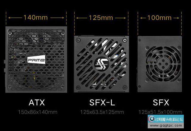 SFX电源甚么意思?sfx电源和atx电源有甚么差别知识科普